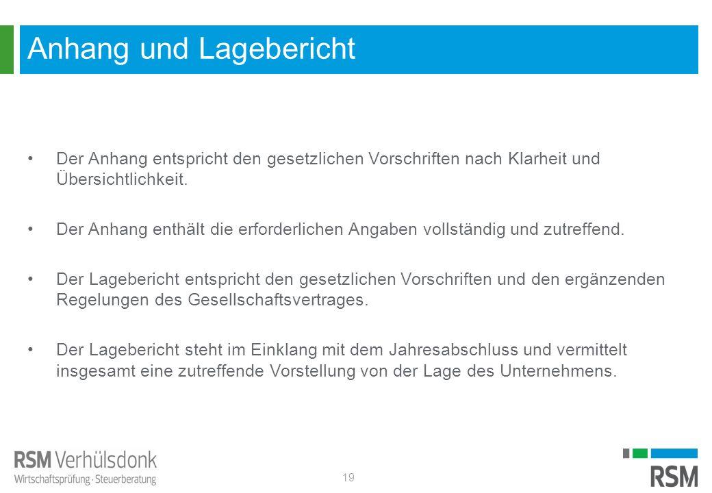 Anhang und Lagebericht Der Anhang entspricht den gesetzlichen Vorschriften nach Klarheit und Übersichtlichkeit.