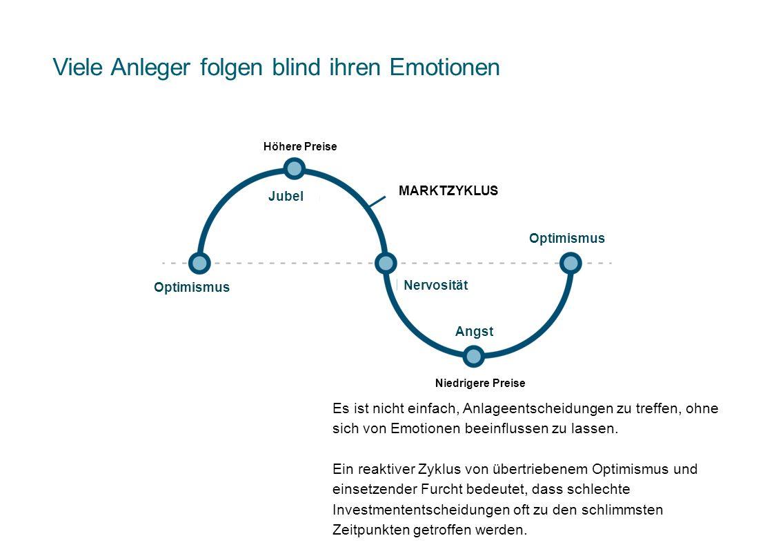 Viele Anleger folgen blind ihren Emotionen Es ist nicht einfach, Anlageentscheidungen zu treffen, ohne sich von Emotionen beeinflussen zu lassen. Ein