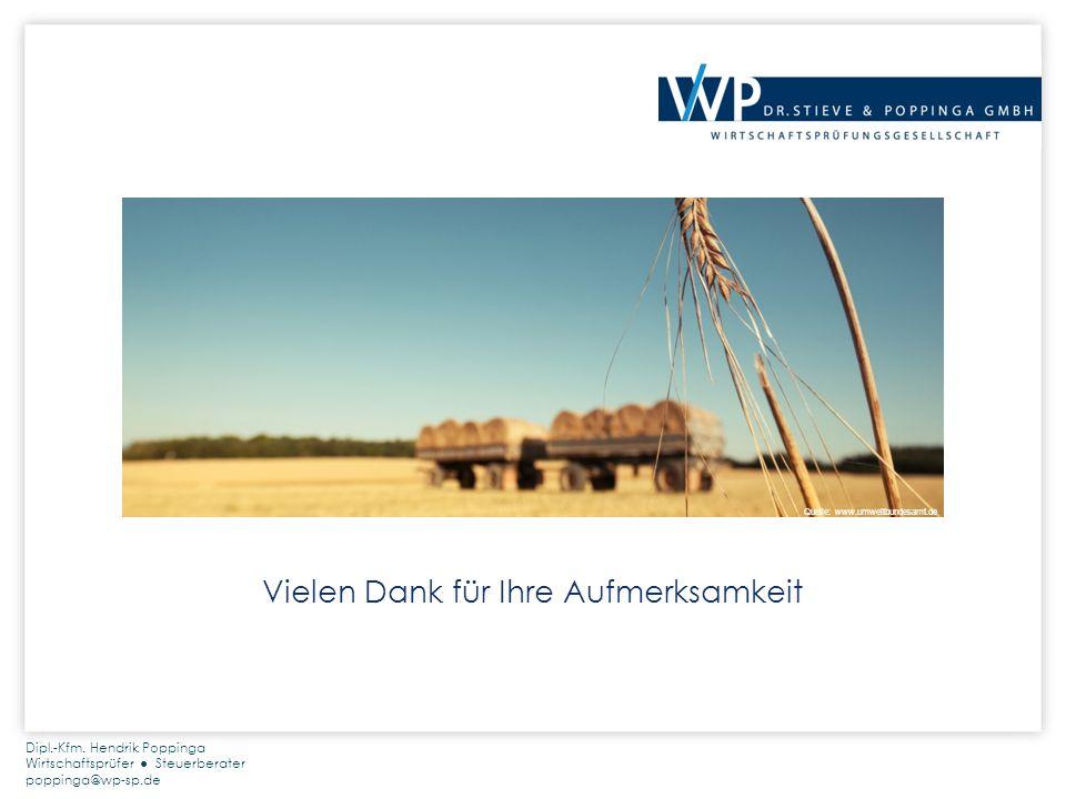 Vielen Dank für Ihre Aufmerksamkeit Quelle: www.umweltbundesamt.de Dipl.-Kfm. Hendrik Poppinga Wirtschaftsprüfer ● Steuerberater poppinga@wp-sp.de