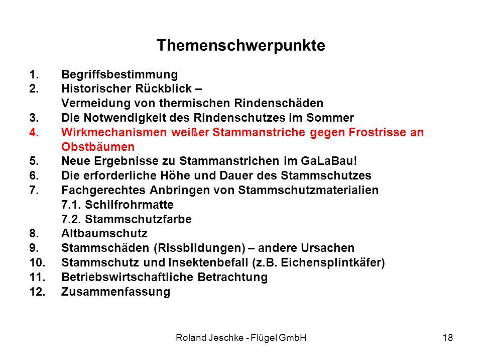 Roland Jeschke - Flügel GmbH18 Themenschwerpunkte 1.Begriffsbestimmung 2.Historischer Rückblick – Vermeidung von thermischen Rindenschäden 3.Die Notwe