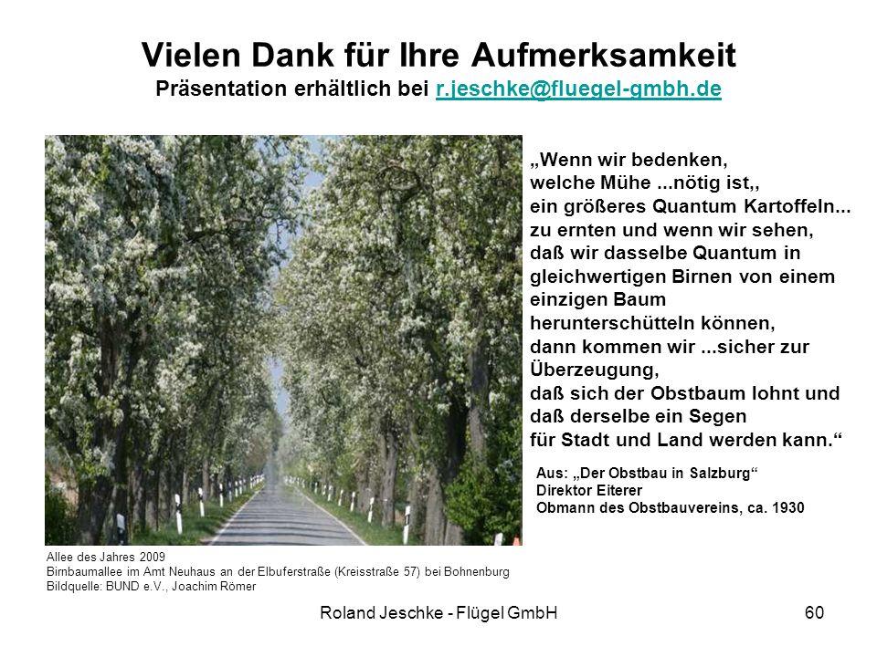 Roland Jeschke - Flügel GmbH60 Vielen Dank für Ihre Aufmerksamkeit Präsentation erhältlich bei r.jeschke@fluegel-gmbh.der.jeschke@fluegel-gmbh.de Alle