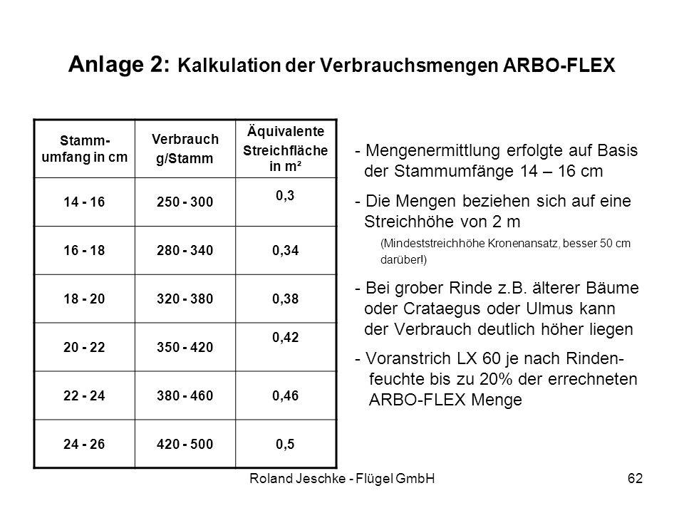 Roland Jeschke - Flügel GmbH62 Anlage 2: Kalkulation der Verbrauchsmengen ARBO-FLEX - Mengenermittlung erfolgte auf Basis der Stammumfänge 14 – 16 cm - Die Mengen beziehen sich auf eine Streichhöhe von 2 m (Mindeststreichhöhe Kronenansatz, besser 50 cm darüber!) - Bei grober Rinde z.B.