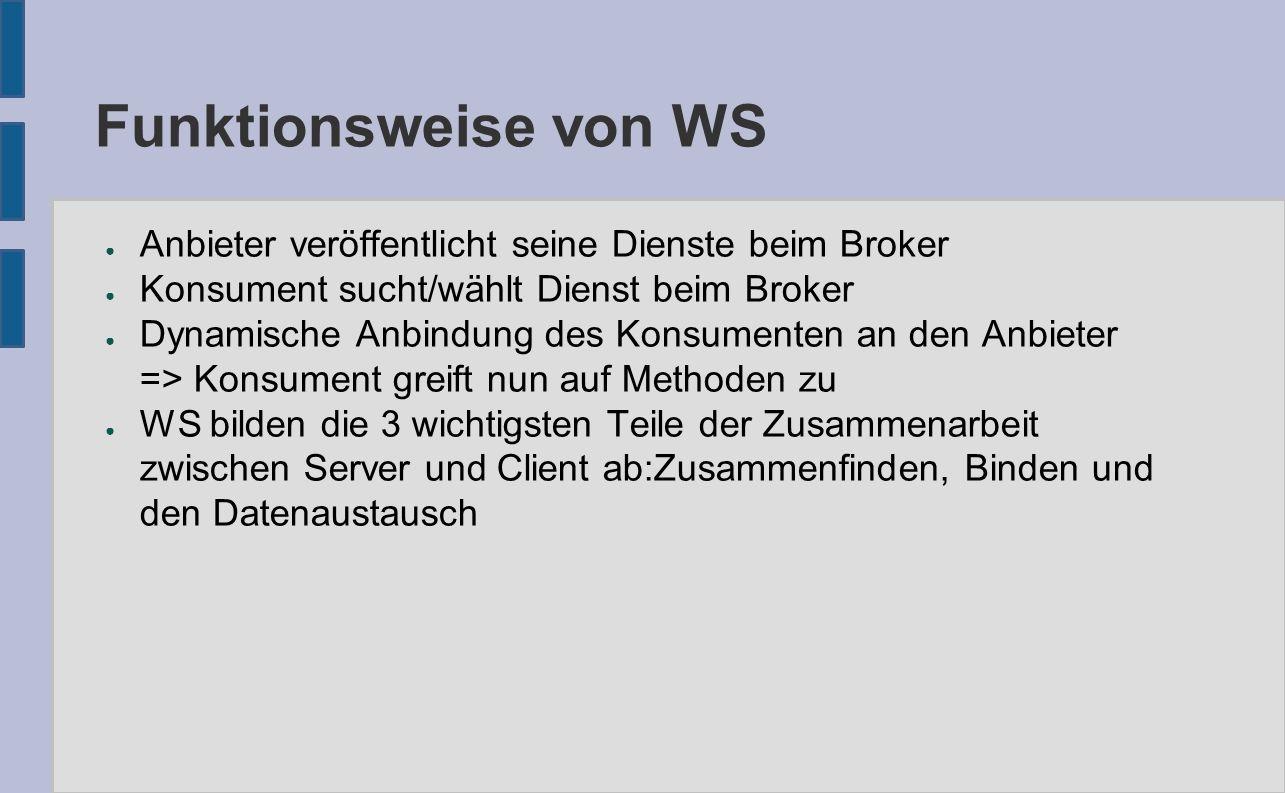 Funktionsweise von WS ● Anbieter veröffentlicht seine Dienste beim Broker ● Konsument sucht/wählt Dienst beim Broker ● Dynamische Anbindung des Konsumenten an den Anbieter => Konsument greift nun auf Methoden zu ● WS bilden die 3 wichtigsten Teile der Zusammenarbeit zwischen Server und Client ab:Zusammenfinden, Binden und den Datenaustausch