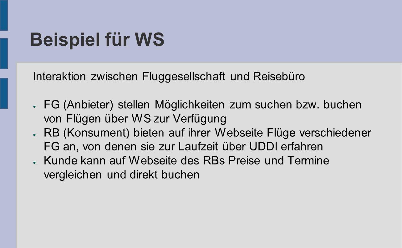 Beispiel für WS Interaktion zwischen Fluggesellschaft und Reisebüro ● FG (Anbieter) stellen Möglichkeiten zum suchen bzw. buchen von Flügen über WS zu