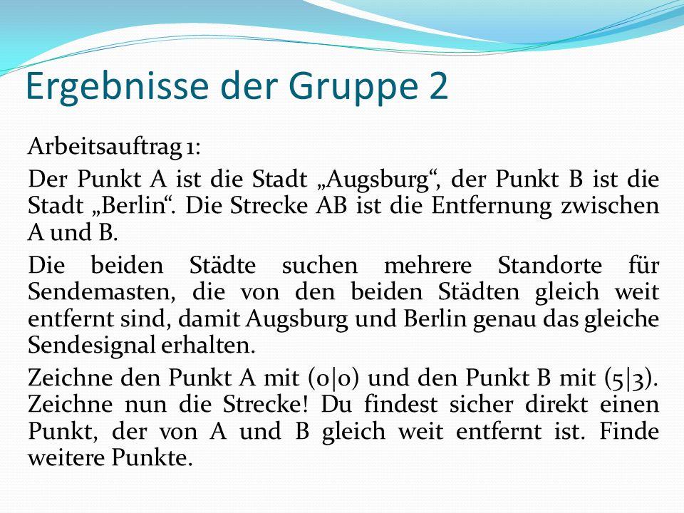 """Ergebnisse der Gruppe 2 Arbeitsauftrag 1: Der Punkt A ist die Stadt """"Augsburg , der Punkt B ist die Stadt """"Berlin ."""