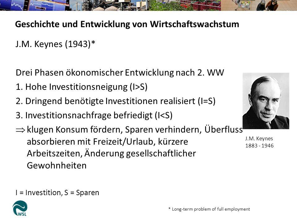 J.M. Keynes (1943)* Drei Phasen ökonomischer Entwicklung nach 2.