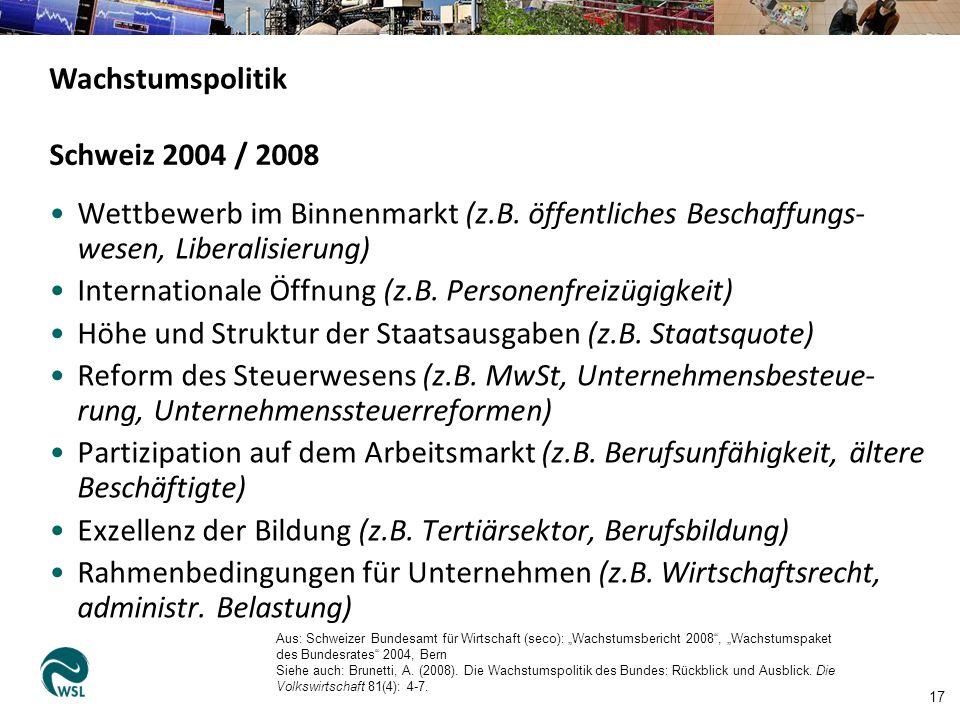 17 Schweiz 2004 / 2008 Wettbewerb im Binnenmarkt (z.B.