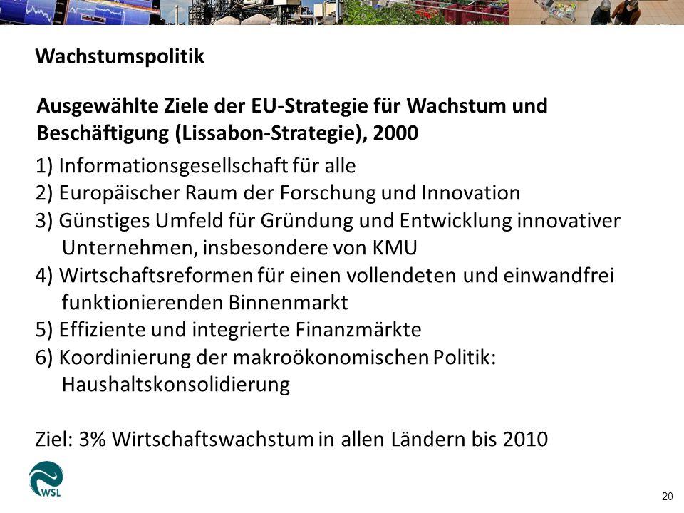 1) Informationsgesellschaft für alle 2) Europäischer Raum der Forschung und Innovation 3) Günstiges Umfeld für Gründung und Entwicklung innovativer Unternehmen, insbesondere von KMU 4) Wirtschaftsreformen für einen vollendeten und einwandfrei funktionierenden Binnenmarkt 5) Effiziente und integrierte Finanzmärkte 6) Koordinierung der makroökonomischen Politik: Haushaltskonsolidierung Ziel: 3% Wirtschaftswachstum in allen Ländern bis 2010 20 Ausgewählte Ziele der EU-Strategie für Wachstum und Beschäftigung (Lissabon-Strategie), 2000 Wachstumspolitik