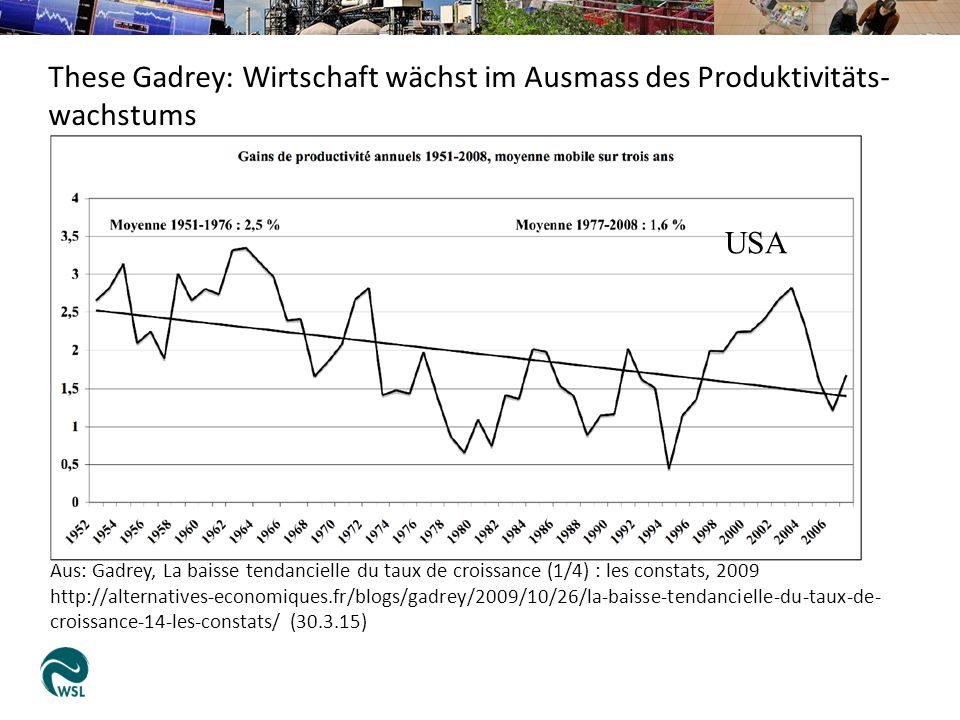 6 USA Aus: Gadrey, La baisse tendancielle du taux de croissance (1/4) : les constats, 2009 http://alternatives-economiques.fr/blogs/gadrey/2009/10/26/la-baisse-tendancielle-du-taux-de- croissance-14-les-constats/ (30.3.15) These Gadrey: Wirtschaft wächst im Ausmass des Produktivitäts- wachstums