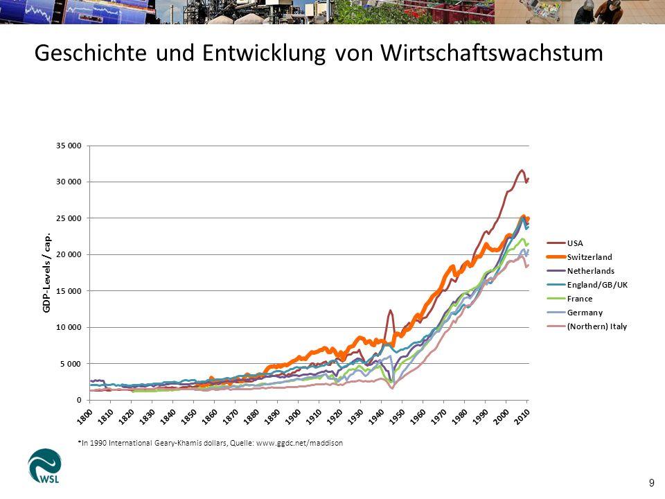 Geschichte und Entwicklung von Wirtschaftswachstum 9
