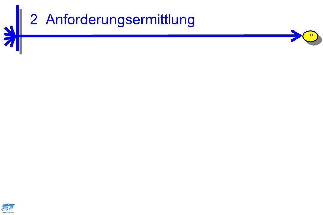 Prof. Uwe Aßmann, Softwaremanagement 11 2 Anforderungsermittlung