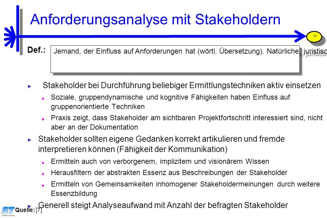 Prof. Uwe Aßmann, Softwaremanagement 20 Def.: Jemand, der Einfluss auf Anforderungen hat (wörtl.