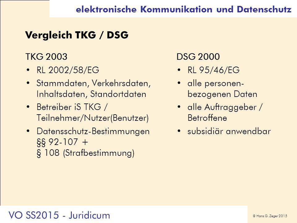 © Hans G. Zeger 2015 DSG 2000 RL 95/46/EG alle personen- bezogenen Daten alle Auftraggeber / Betroffene subsidiär anwendbar TKG 2003 RL 2002/58/EG Sta