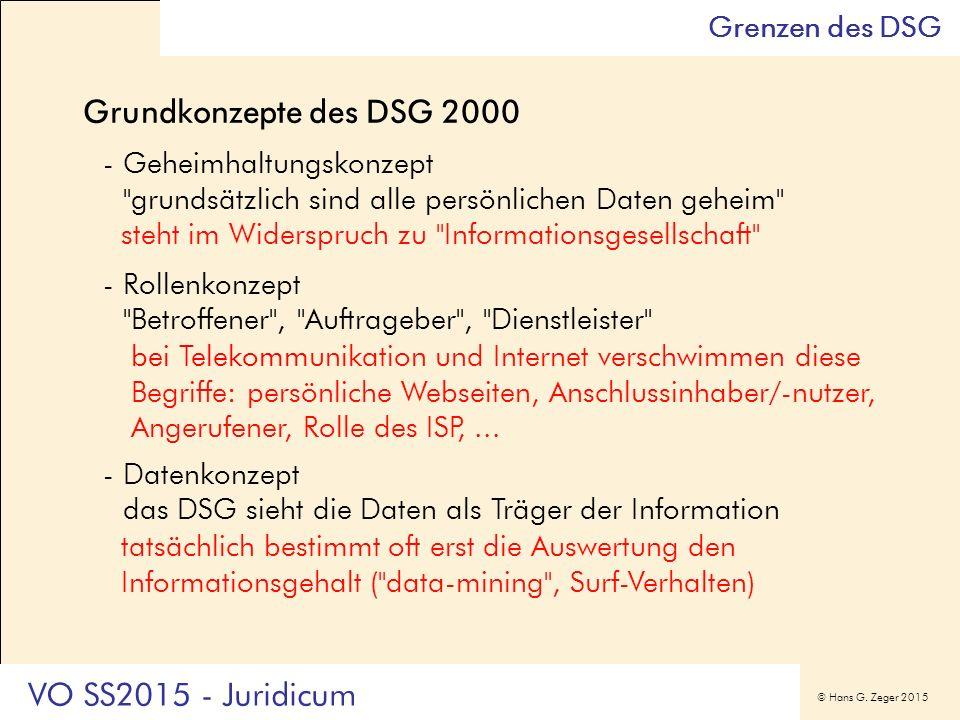 © Hans G. Zeger 2015 Grenzen des DSG Grundkonzepte des DSG 2000 -Geheimhaltungskonzept