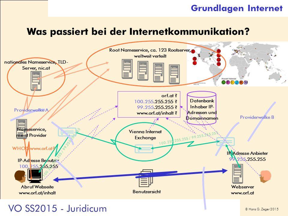 © Hans G. Zeger 2015      Root Nameservice, ca. 123 Rootserver, weltweit verteilt nationales Nameservice, TLD- Server, nic.at Grundlagen Internet