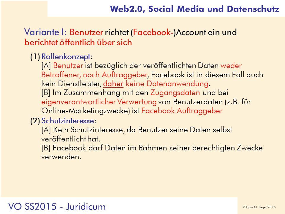 © Hans G. Zeger 2015 Variante I: Benutzer richtet (Facebook-)Account ein und berichtet öffentlich über sich (1)Rollenkonzept: [A] Benutzer ist bezügli