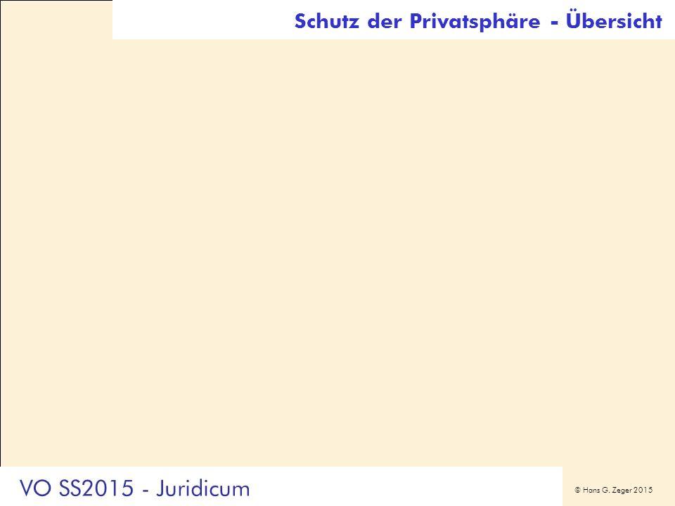 © Hans G. Zeger 2015 Cybercrime - Übersicht VO SS2015 - Juridicum