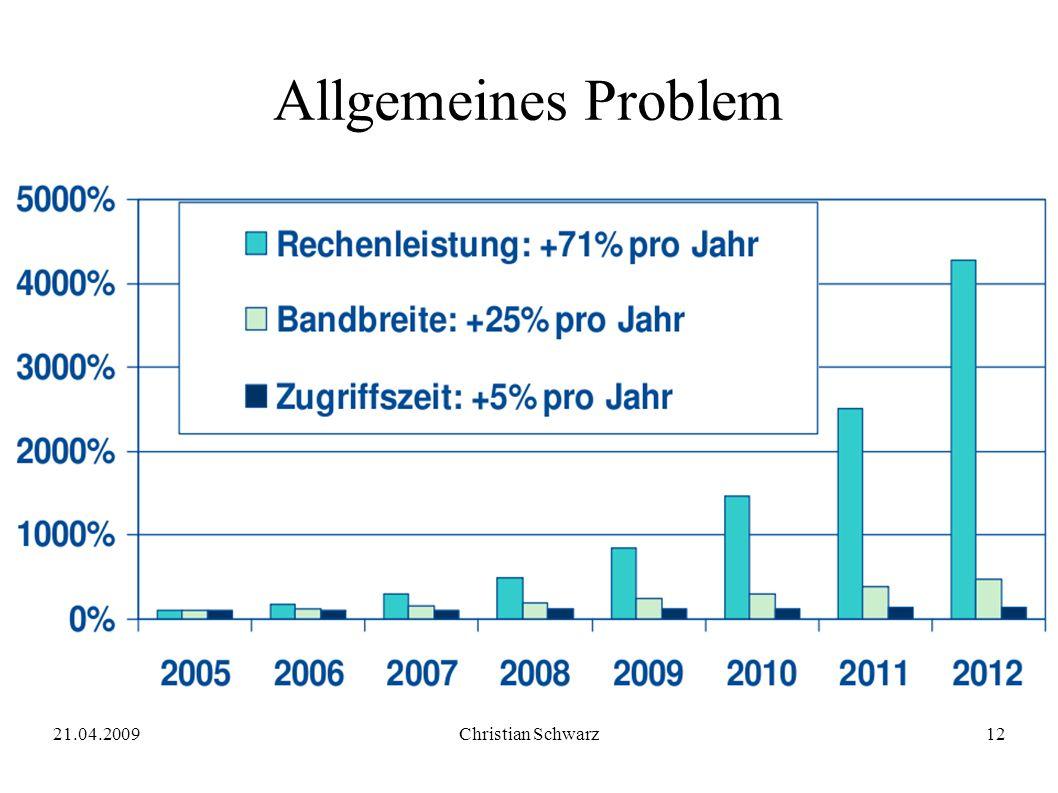 21.04.2009Christian Schwarz12 Allgemeines Problem