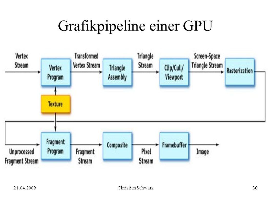 21.04.2009Christian Schwarz30 Grafikpipeline einer GPU