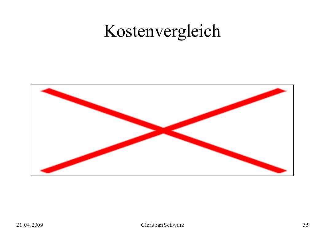 21.04.2009Christian Schwarz35 Kostenvergleich