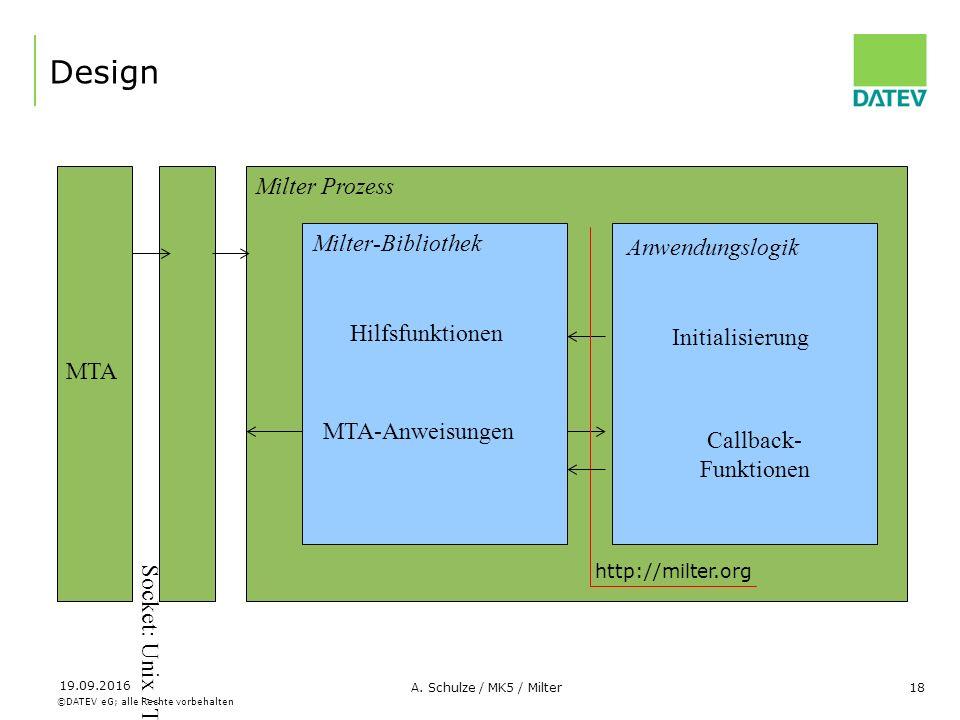 ©DATEV eG; alle Rechte vorbehalten 19.09.2016 A. Schulze / MK5 / Milter18 Design MTA Milter Prozess Callback- Funktionen Hilfsfunktionen MTA-Anweisung