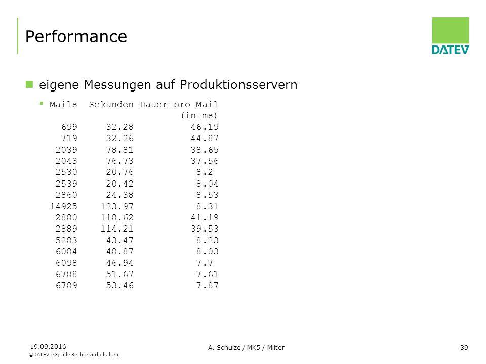 ©DATEV eG; alle Rechte vorbehalten 19.09.2016 A. Schulze / MK5 / Milter39 Performance eigene Messungen auf Produktionsservern  Mails Sekunden Dauer p
