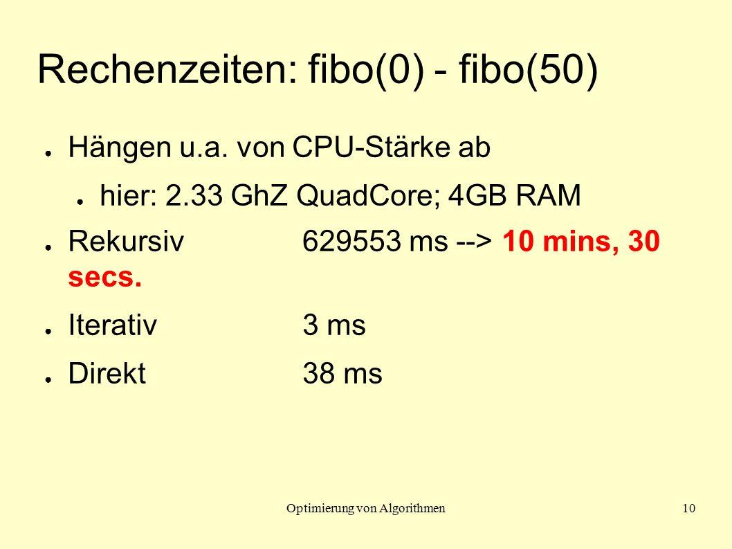 Optimierung von Algorithmen10 Rechenzeiten: fibo(0) - fibo(50) ● Hängen u.a. von CPU-Stärke ab ● hier: 2.33 GhZ QuadCore; 4GB RAM ● Rekursiv629553 ms