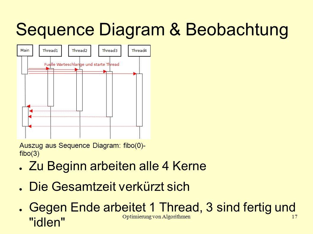 Optimierung von Algorithmen17 Sequence Diagram & Beobachtung ● Zu Beginn arbeiten alle 4 Kerne ● Die Gesamtzeit verkürzt sich ● Gegen Ende arbeitet 1 Thread, 3 sind fertig und idlen Auszug aus Sequence Diagram: fibo(0)- fibo(3)