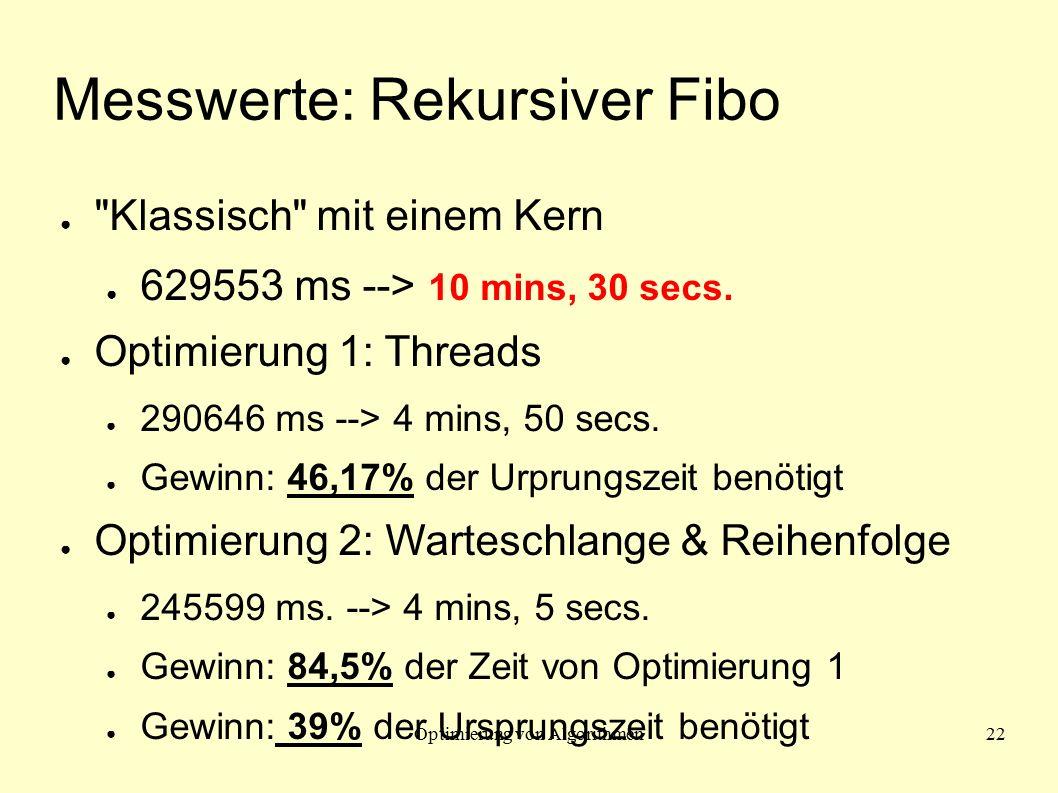 Optimierung von Algorithmen22 Messwerte: Rekursiver Fibo ● Klassisch mit einem Kern ● 629553 ms --> 10 mins, 30 secs.