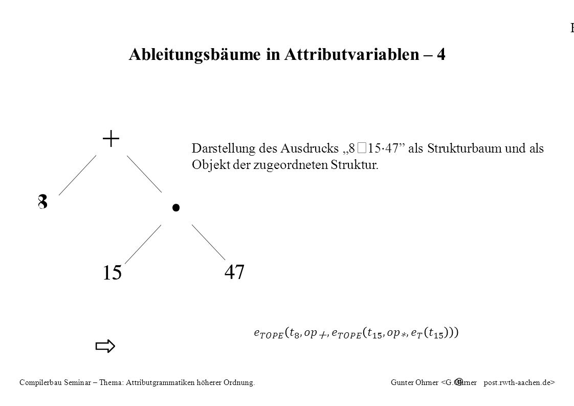 """HAG 10 Compilerbau Seminar – Thema: Attributgrammatiken höherer Ordnung.Gunter Ohrner Ableitungsbäume in Attributvariablen – 4 ⇨ Darstellung des Ausdrucks """"815 ⋅ 47 als Strukturbaum und als Objekt der zugeordneten Struktur."""