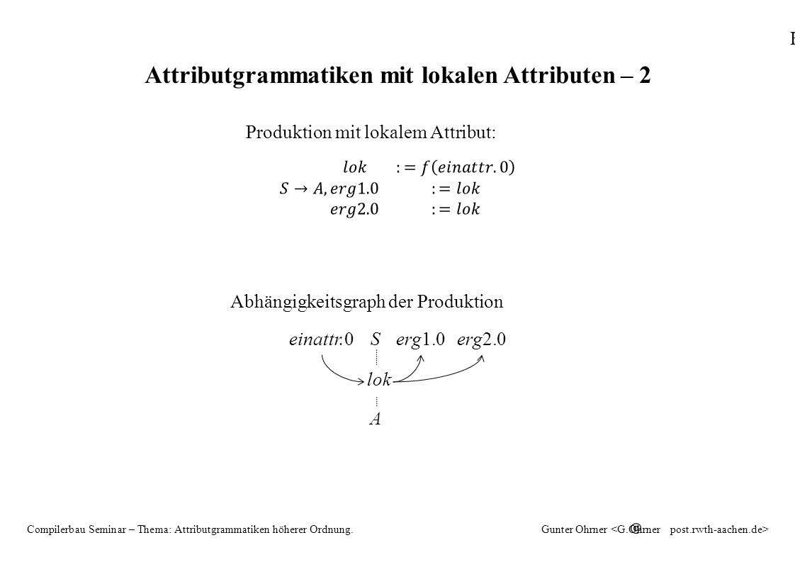 HAG 13 Compilerbau Seminar – Thema: Attributgrammatiken höherer Ordnung.Gunter Ohrner Attributgrammatiken mit lokalen Attributen – 2 S A erg1.0erg2.0 lok einattr.0 Produktion mit lokalem Attribut: Abhängigkeitsgraph der Produktion