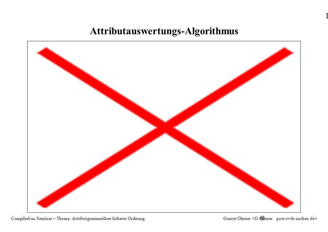 HAG 24 Compilerbau Seminar – Thema: Attributgrammatiken höherer Ordnung.Gunter Ohrner Attributauswertungs-Algorithmus
