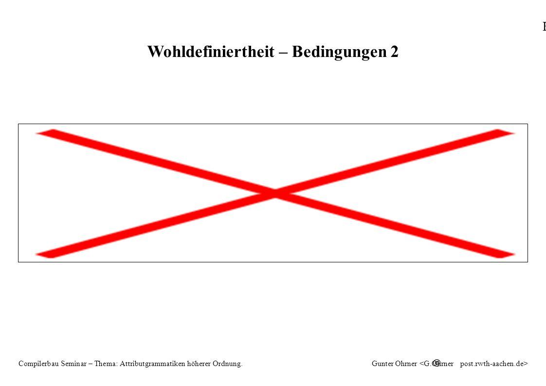 HAG 30 Compilerbau Seminar – Thema: Attributgrammatiken höherer Ordnung.Gunter Ohrner Wohldefiniertheit – Bedingungen 2