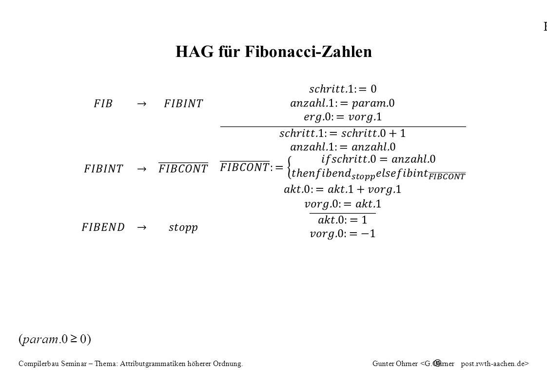 HAG 32 Compilerbau Seminar – Thema: Attributgrammatiken höherer Ordnung.Gunter Ohrner HAG für Fibonacci-Zahlen (param.0 ≥ 0)