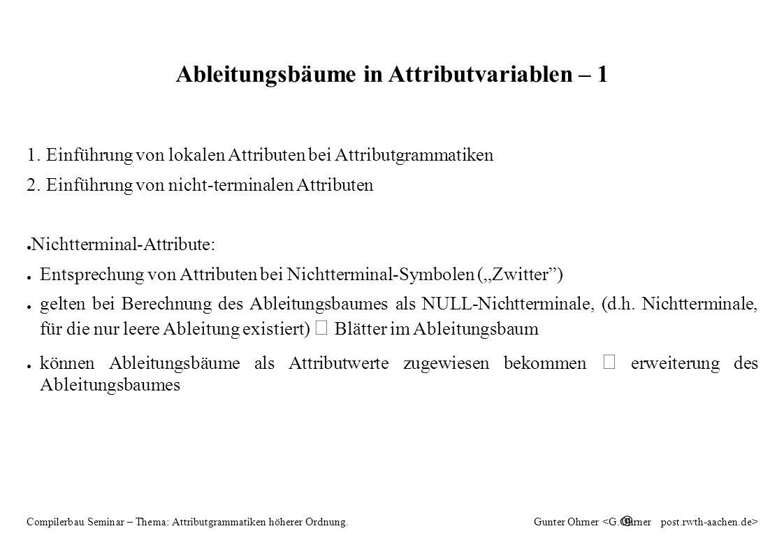 HAG 7 Compilerbau Seminar – Thema: Attributgrammatiken höherer Ordnung.Gunter Ohrner Ableitungsbäume in Attributvariablen – 1 1.
