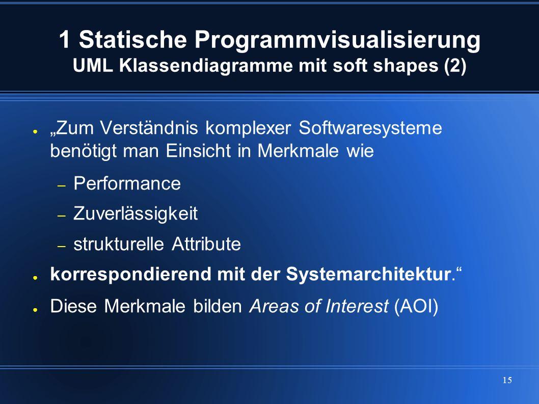 """15 1 Statische Programmvisualisierung UML Klassendiagramme mit soft shapes (2) ● """"Zum Verständnis komplexer Softwaresysteme benötigt man Einsicht in M"""