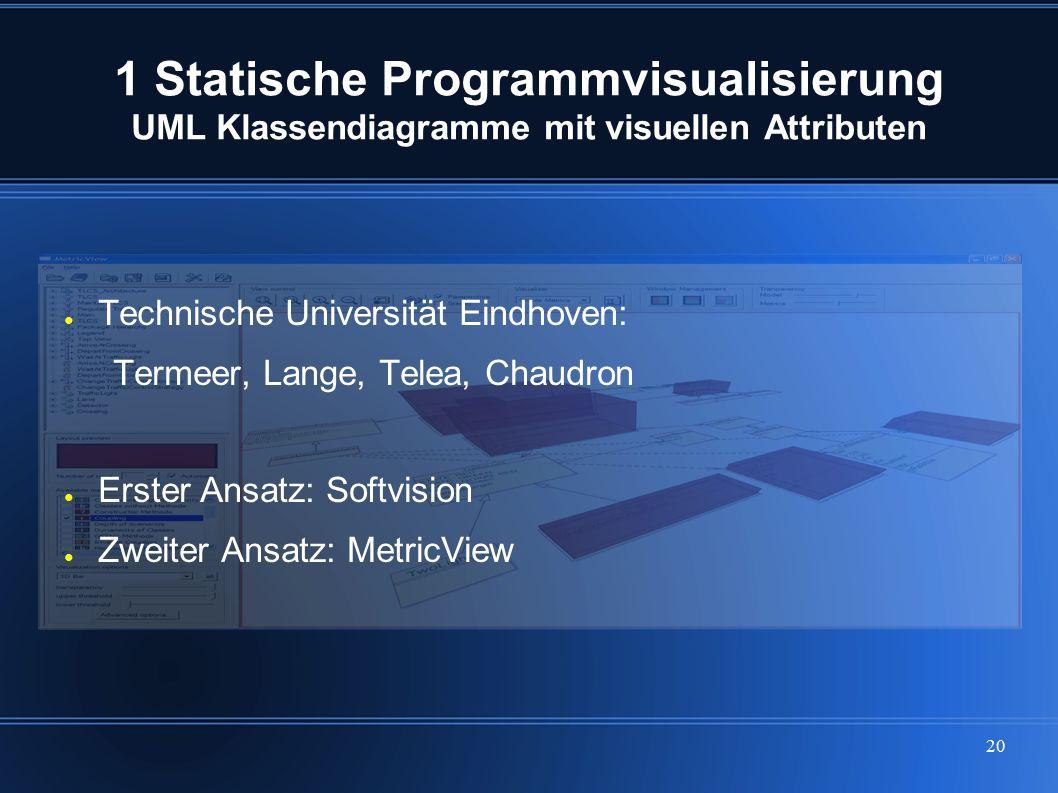 20 1 Statische Programmvisualisierung UML Klassendiagramme mit visuellen Attributen ● Technische Universität Eindhoven: Termeer, Lange, Telea, Chaudro