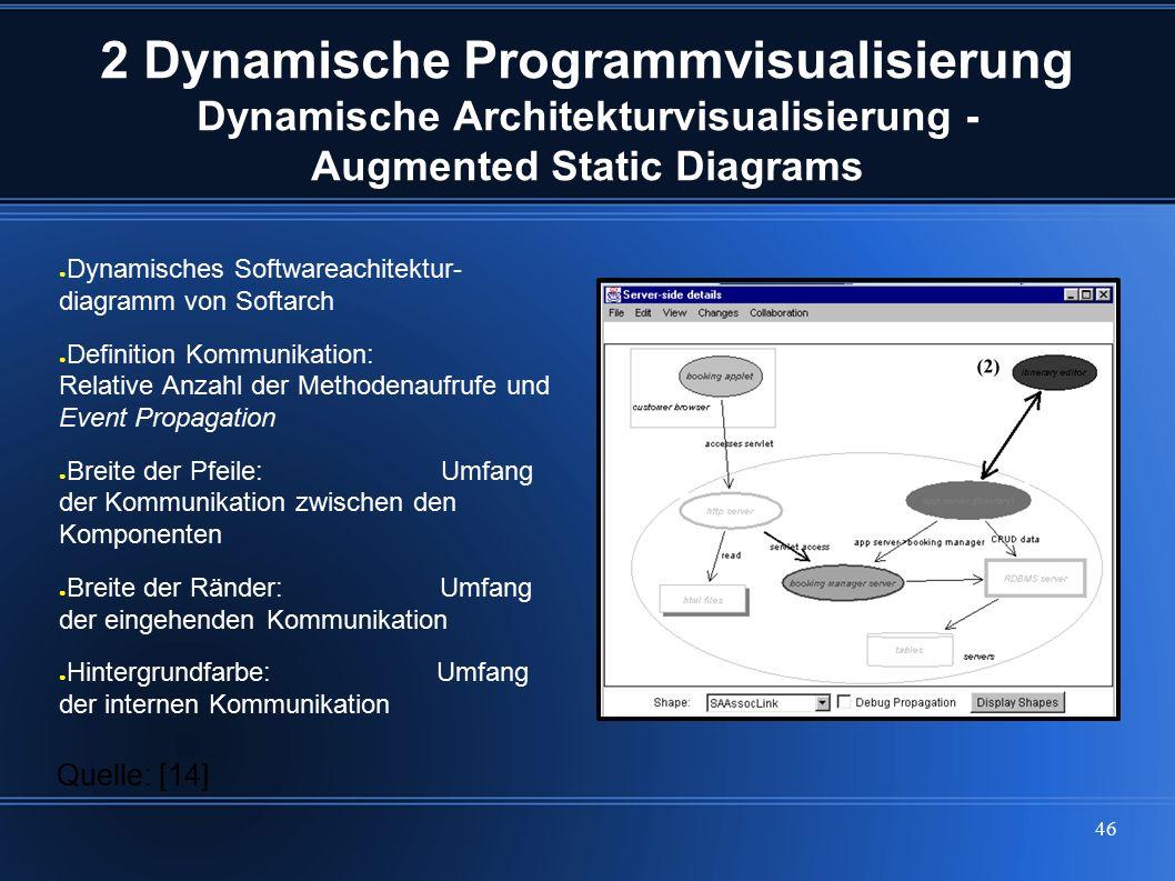 46 2 Dynamische Programmvisualisierung Dynamische Architekturvisualisierung - Augmented Static Diagrams ● Dynamisches Softwareachitektur- diagramm von