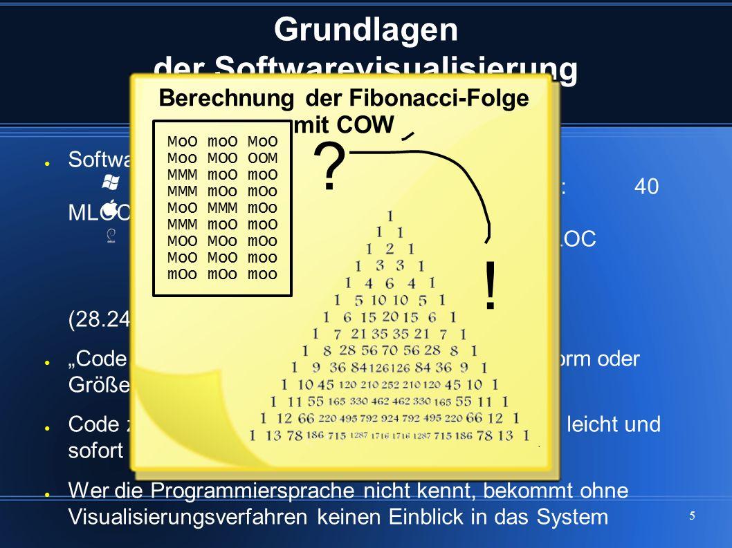 5 Grundlagen der Softwarevisualisierung Motivation ● Softwaresysteme zum Teil gigantisch Windows XP: 40 MLOC Mac OS X 10.4:86 MLOC Debian 4.0: 283 MLO