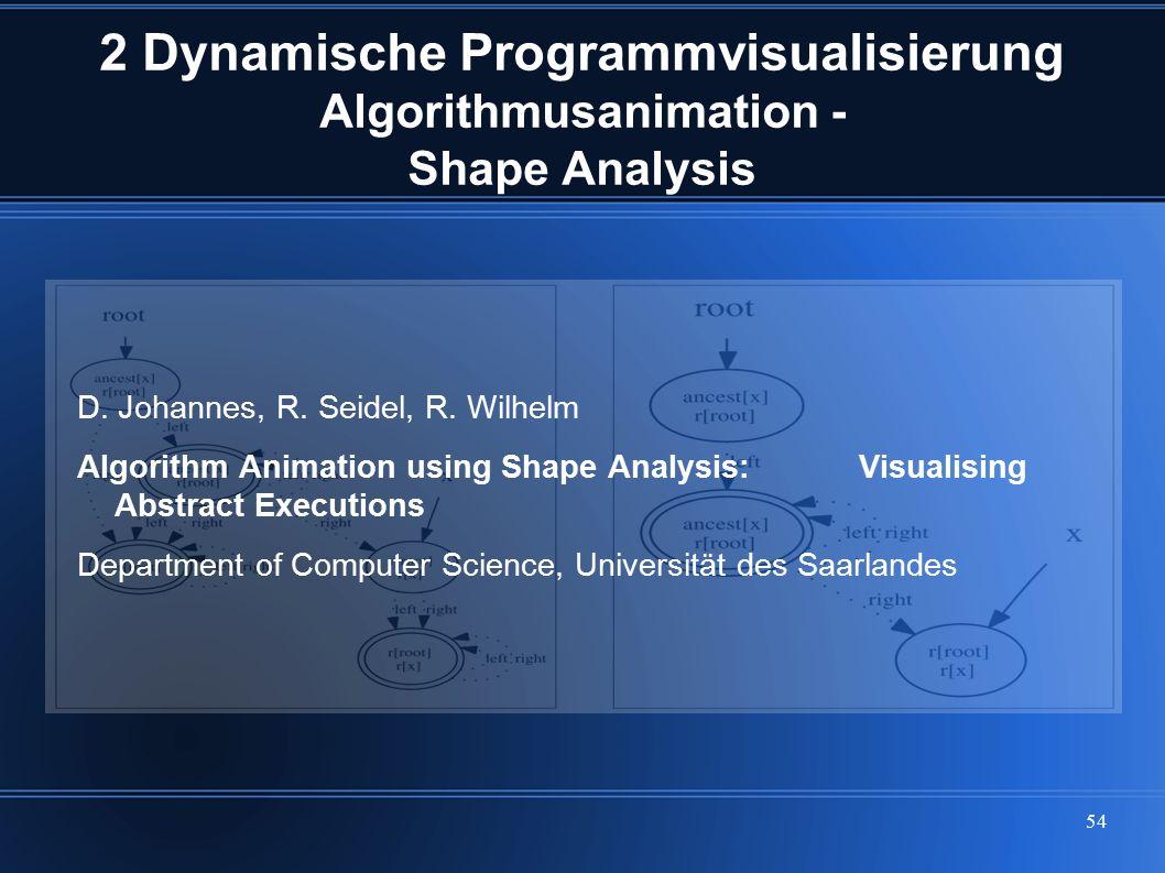 54 2 Dynamische Programmvisualisierung Algorithmusanimation - Shape Analysis D. Johannes, R. Seidel, R. Wilhelm Algorithm Animation using Shape Analys