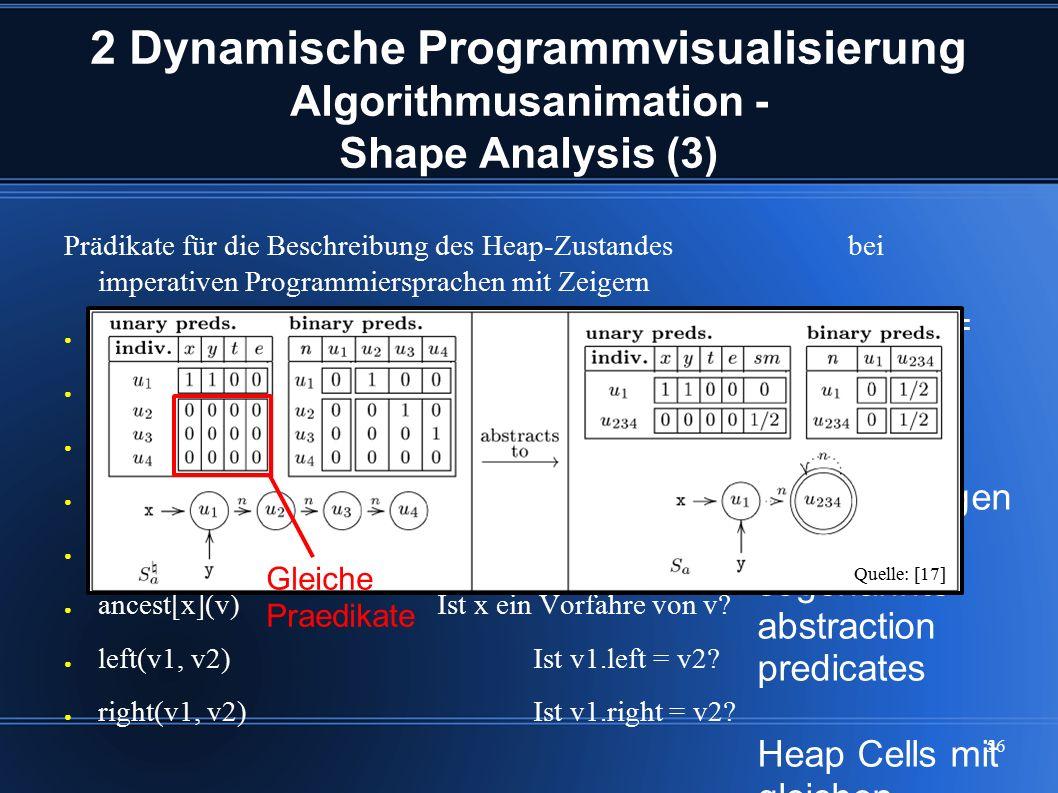 56 Prädikate für die Beschreibung des Heap-Zustandes bei imperativen Programmiersprachen mit Zeigern ● root(v)Zeigt root auf v? ● x(v)Zeigt x auf v? ●
