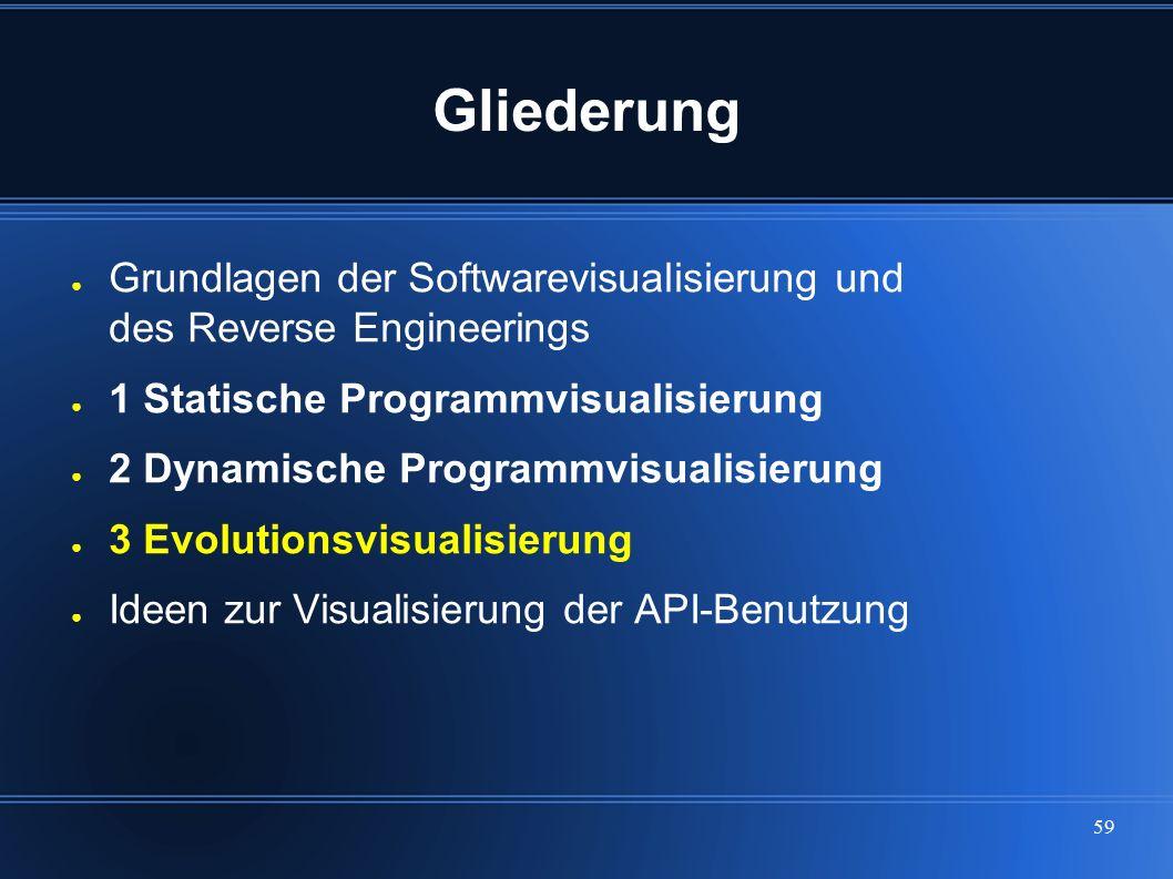 59 Gliederung ● Grundlagen der Softwarevisualisierung und des Reverse Engineerings ● 1 Statische Programmvisualisierung ● 2 Dynamische Programmvisuali