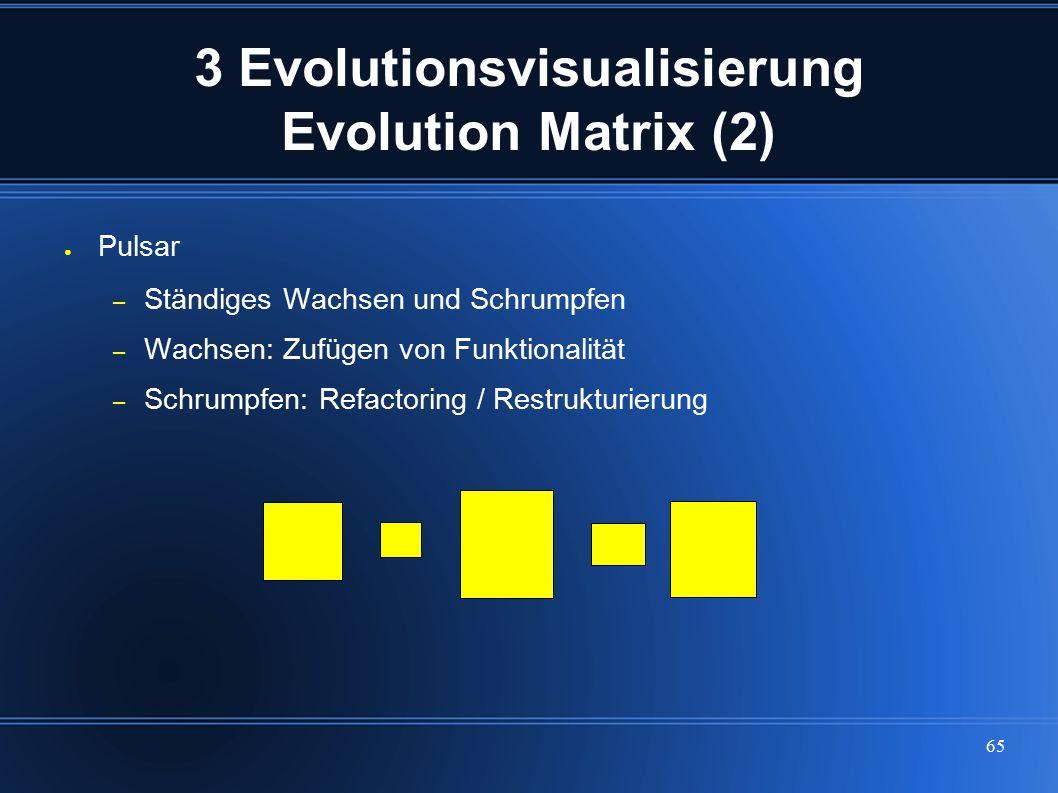 65 3 Evolutionsvisualisierung Evolution Matrix (2) ● Pulsar – Ständiges Wachsen und Schrumpfen – Wachsen: Zufügen von Funktionalität – Schrumpfen: Ref