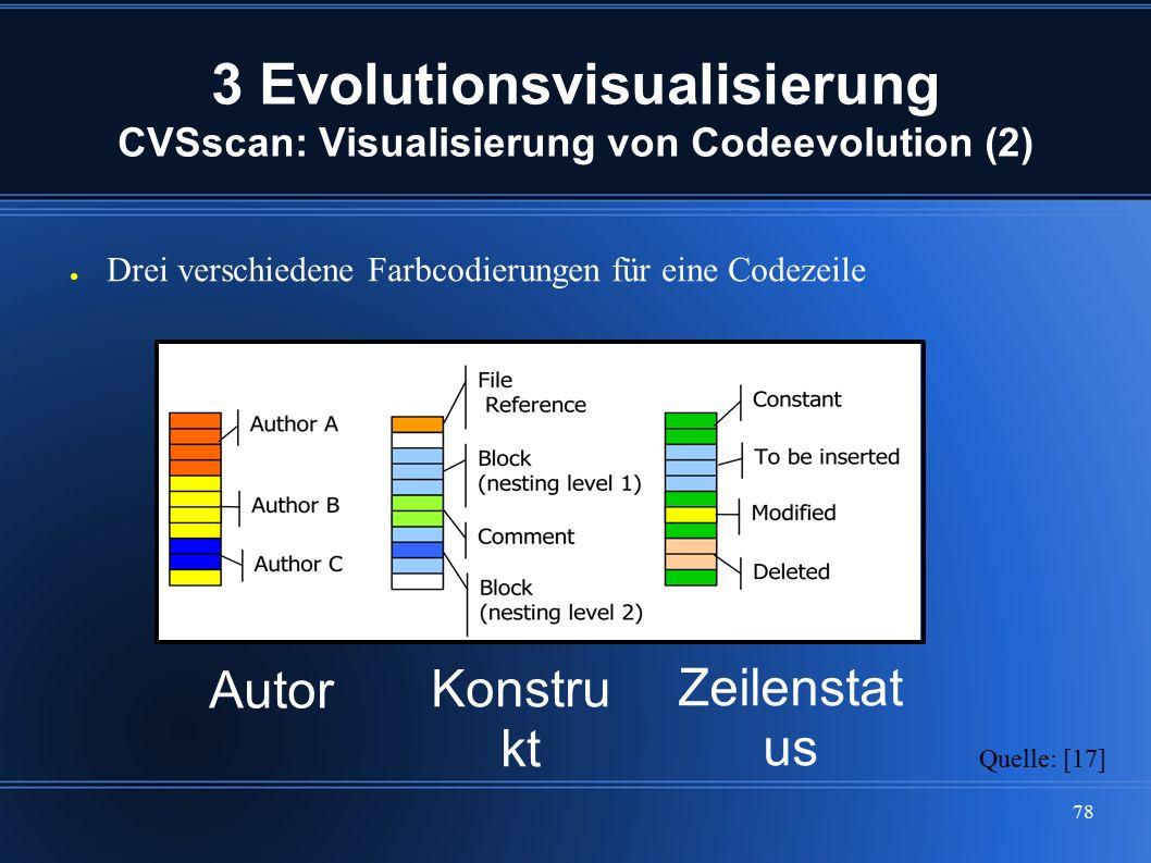 78 3 Evolutionsvisualisierung CVSscan: Visualisierung von Codeevolution (2) ● Drei verschiedene Farbcodierungen für eine Codezeile Quelle: [17] Konstr