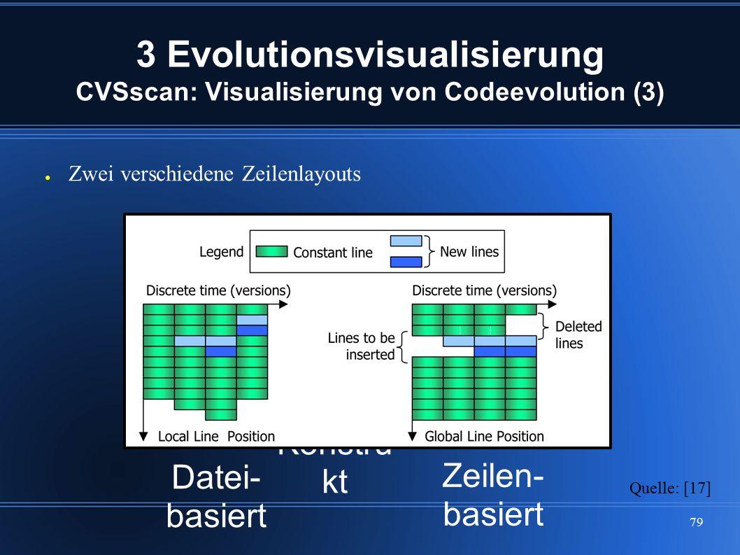 79 3 Evolutionsvisualisierung CVSscan: Visualisierung von Codeevolution (3) ● Zwei verschiedene Zeilenlayouts Quelle: [17] Konstru kt Datei- basiert Z