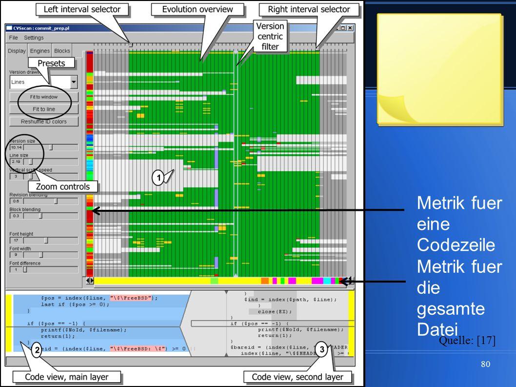 80 Quelle: [17] Metrik fuer die gesamte Datei Metrik fuer eine Codezeile