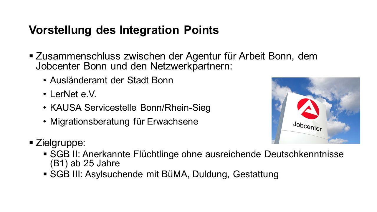 Vorstellung des Integration Points  Zusammenschluss zwischen der Agentur für Arbeit Bonn, dem Jobcenter Bonn und den Netzwerkpartnern: Ausländeramt der Stadt Bonn LerNet e.V.