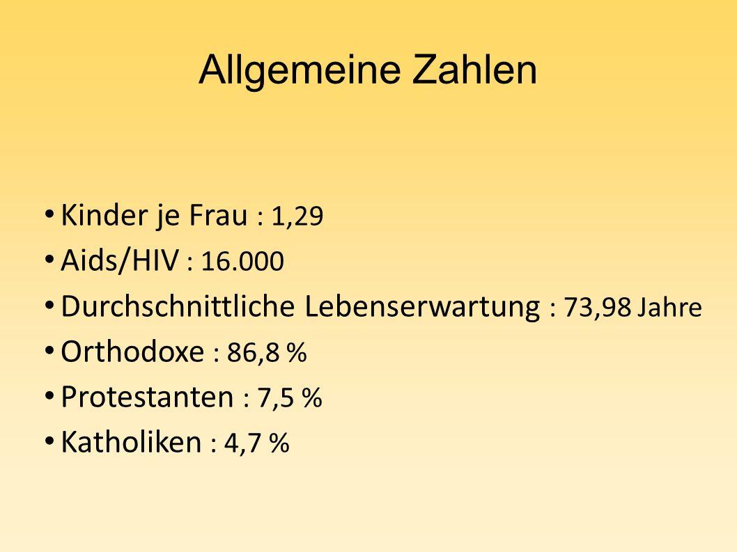 Allgemeine Zahlen Kinder je Frau : 1,29 Aids/HIV : 16.000 Durchschnittliche Lebenserwartung : 73,98 Jahre Orthodoxe : 86,8 % Protestanten : 7,5 % Kath