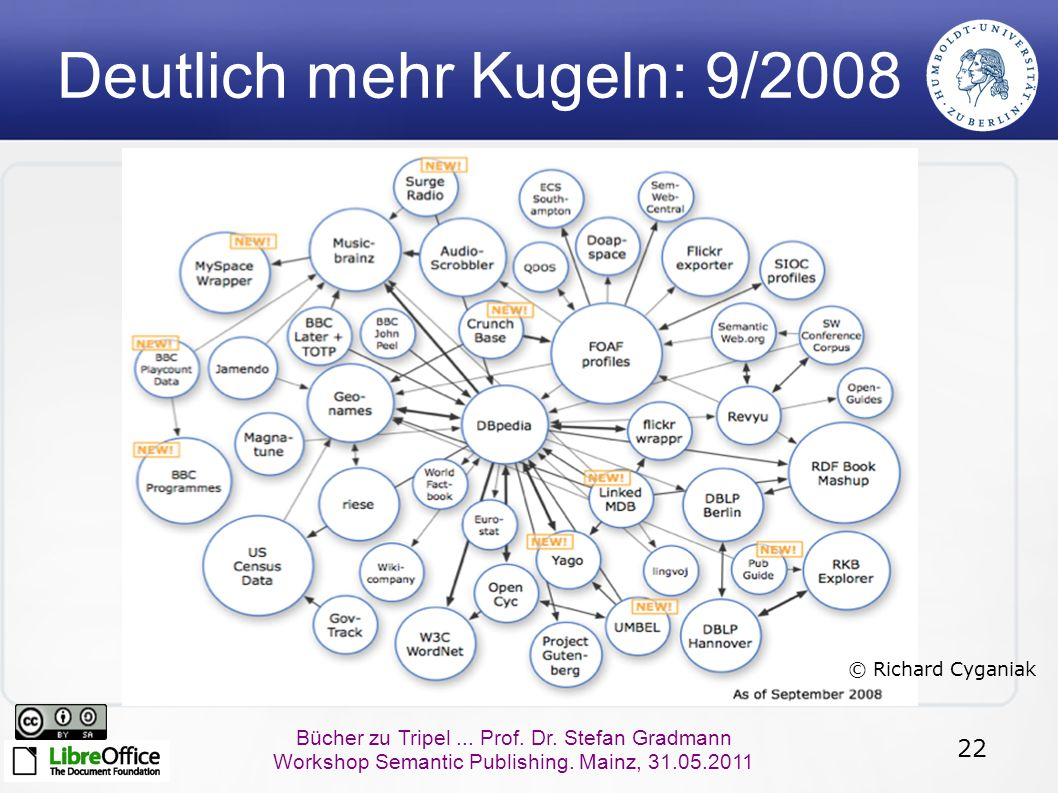 22 Bücher zu Tripel... Prof. Dr. Stefan Gradmann Workshop Semantic Publishing.