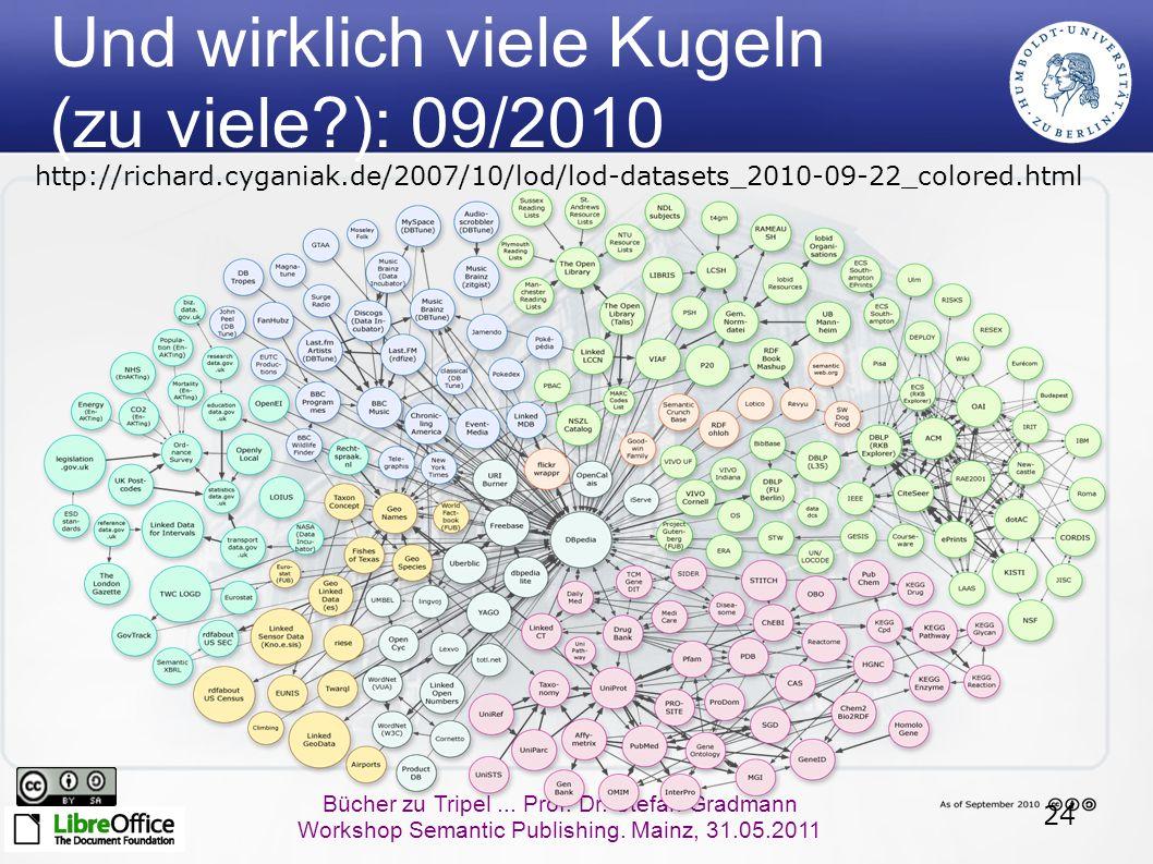 24 Bücher zu Tripel... Prof. Dr. Stefan Gradmann Workshop Semantic Publishing. Mainz, 31.05.2011 Und wirklich viele Kugeln (zu viele?): 09/2010 http:/